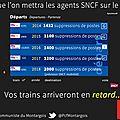 Sncf: vos trains arrivent en retard ?