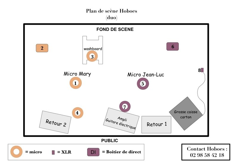 plan de scene hoboes