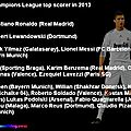 Cristiano ronaldo top scorer in 2013 champions league