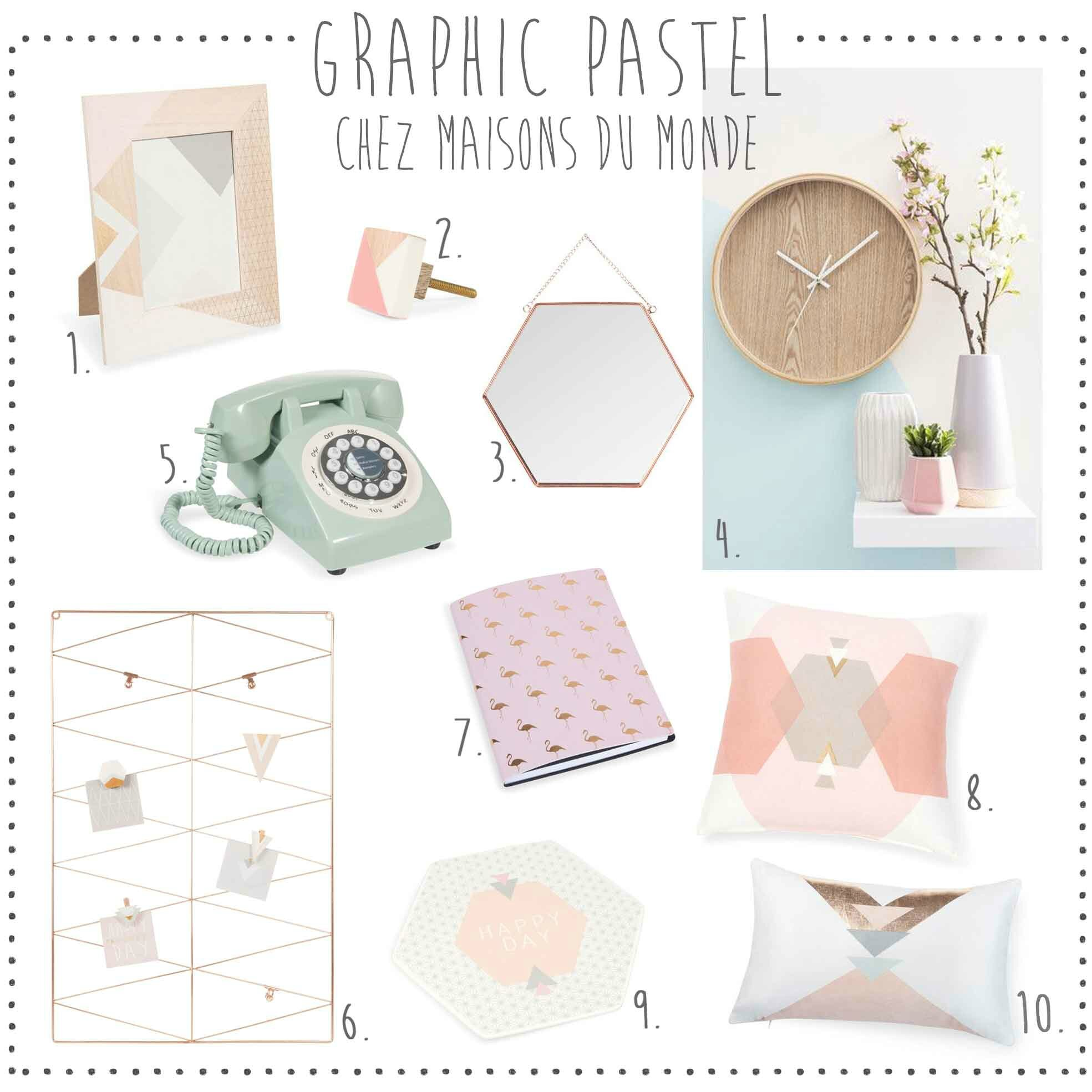 Graphik pastel chez maisons du monde deco trendy a t for Album photo maison du monde