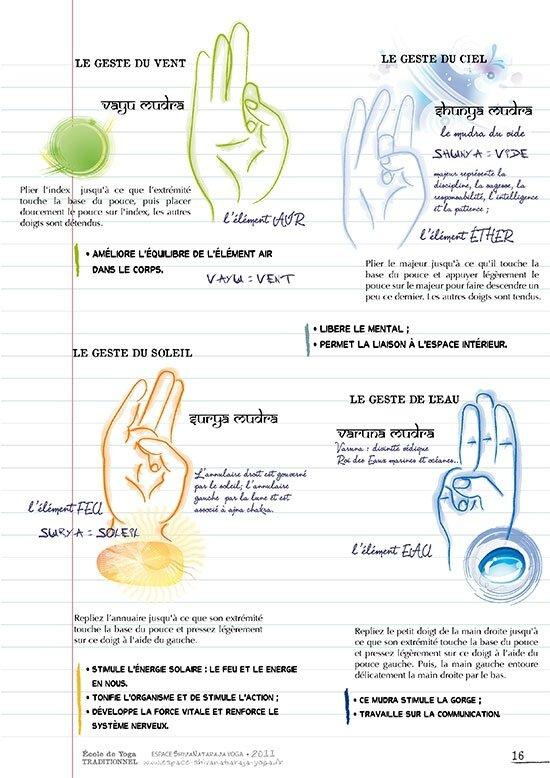 mudras-elements