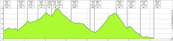 ARAVIS TRAIL MINI ROADBOOK
