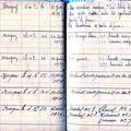 Douane Margny 1929 12 08