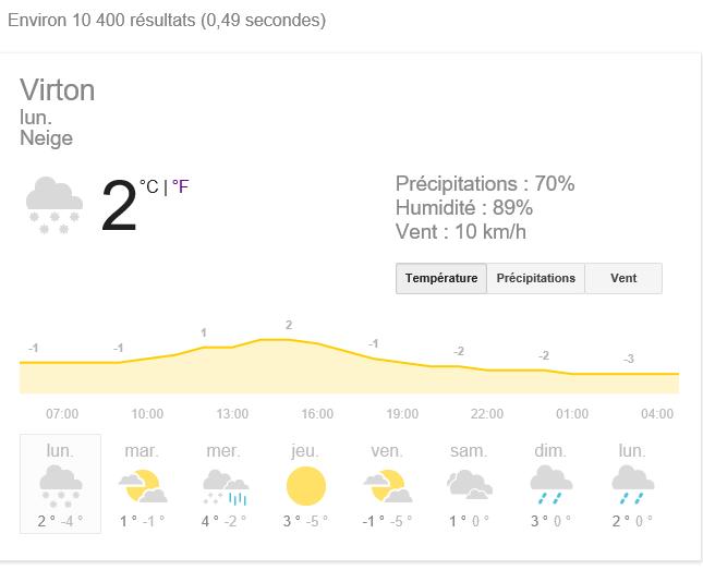 météo (5)