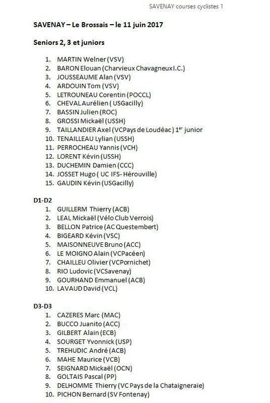 classement Savenay