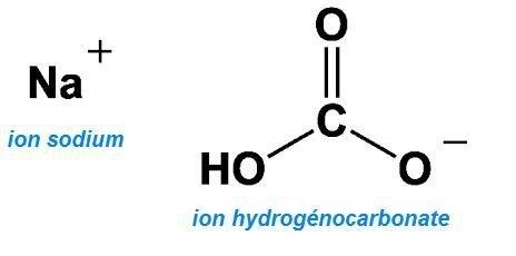 le-bicarbonate-de-soude-proprietes