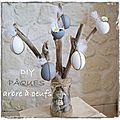 White & pâques ... diy : arbre de pâques en bois flottés