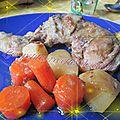 Cuisse de poulet au miel, agrumes et pain d'épices