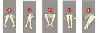 Découvre les différentes personnalités selon la façon de s'asseoir.