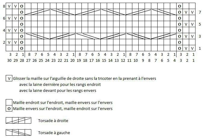 Point Alveole FR