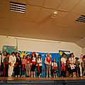 Kermesse 2013
