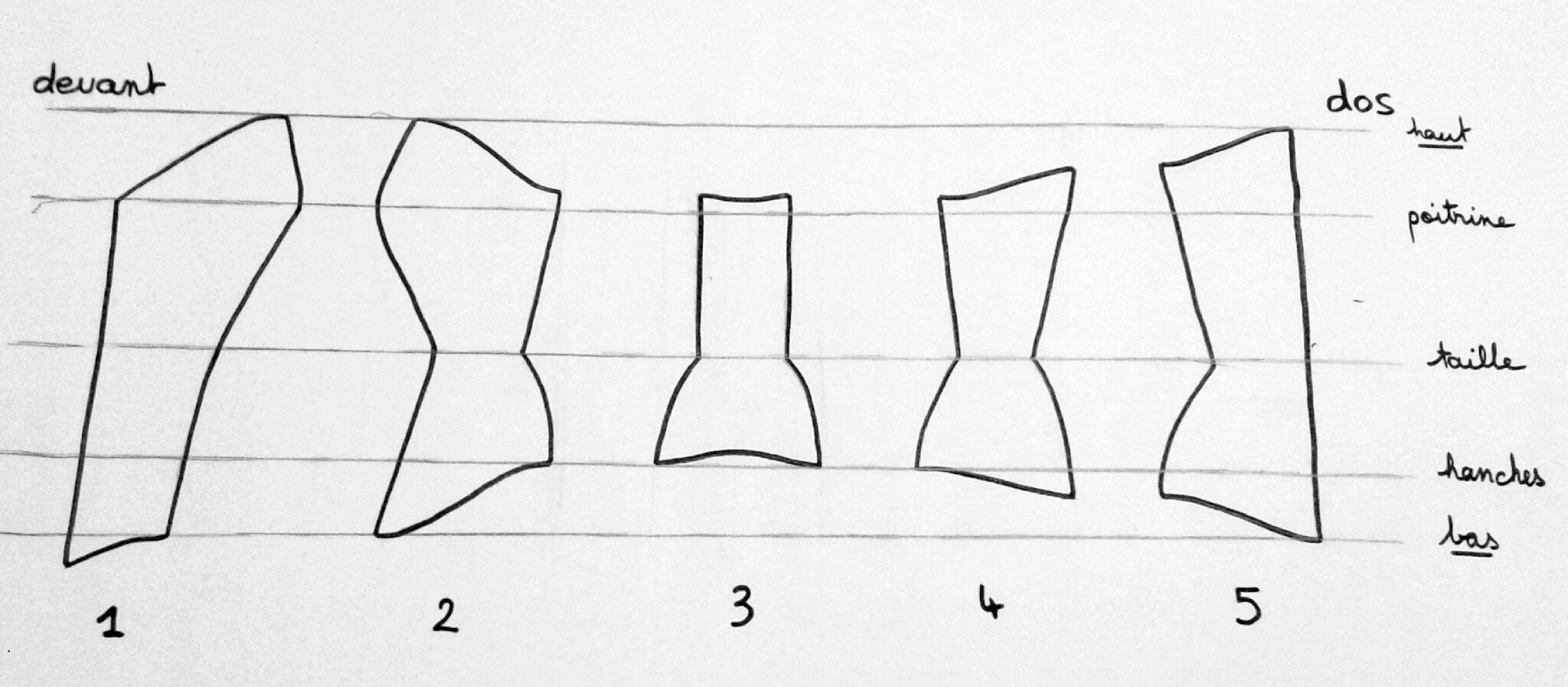 Gut gemocht Faire son propre corset sur-mesure en 10 étapes - Dans la tête de  BN04
