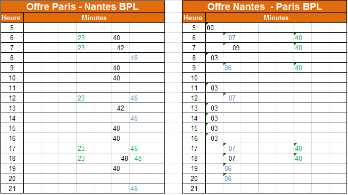 paris-nantes-bpl