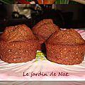 Les minis muffins de modestie
