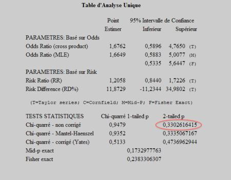 R_sultats_table_Jello_Ill