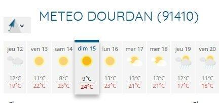 meteo_dourdan