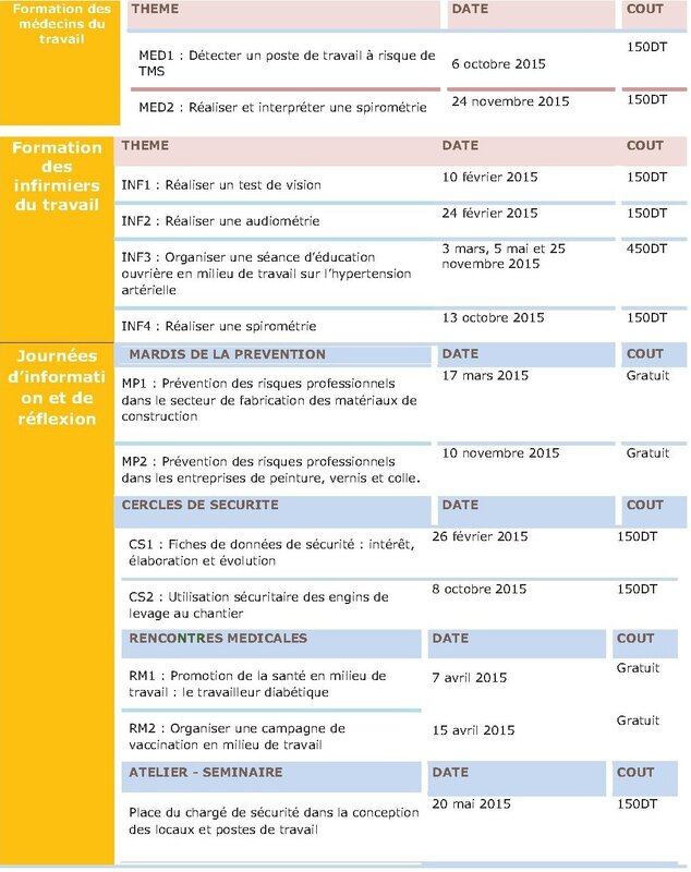 ISST_Planning_formation_2015_2