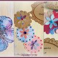 Détails mail art Janique anni _3