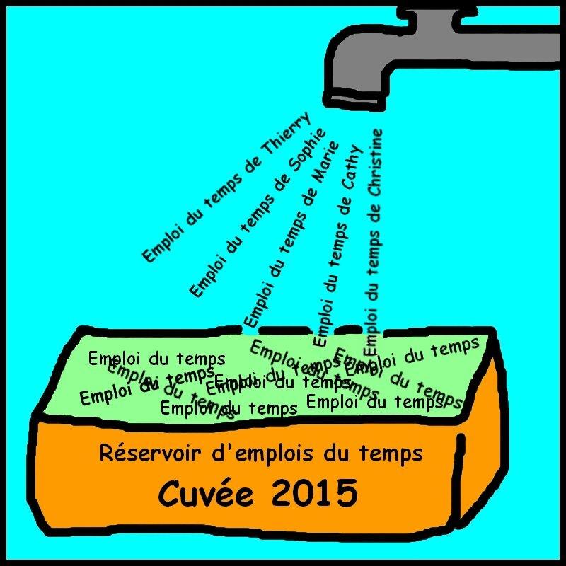 cuvée 2015