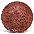 Sotheby's london sales of chinese art total £6.5 million