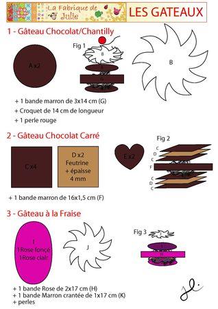 Fiche_cupcake