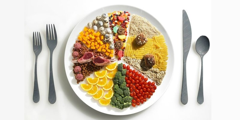 assiette-equilibree-aliments-alimentation