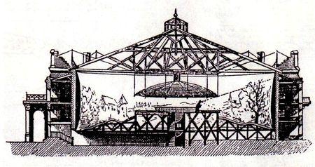 Coupe rotonde montrant l'angle de vision du spectateur