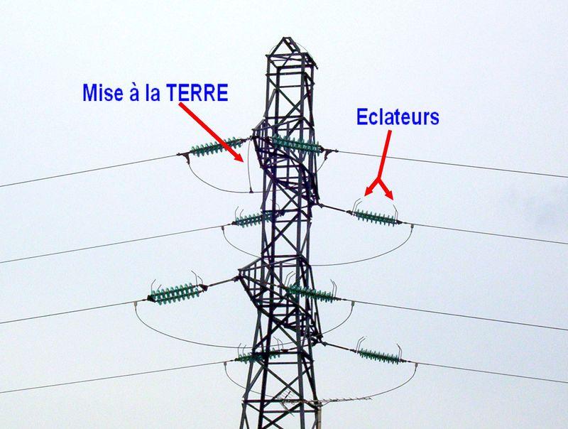 Eclateur electrique