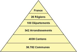 Administration_territoriale_française