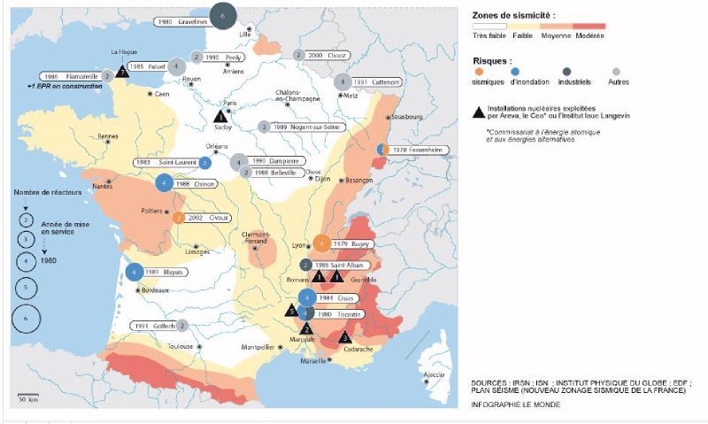 nucleaire-risques