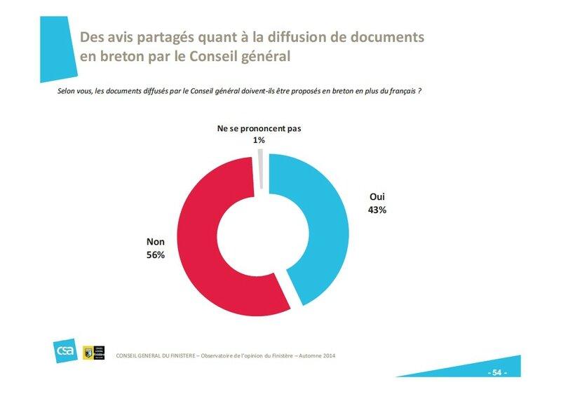6 CSA CG29 breton documents