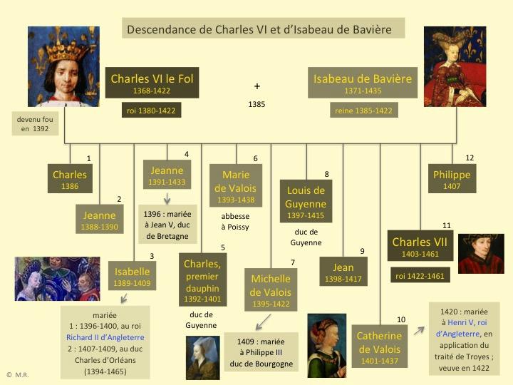 descendance de Charles VI et d'Isabeau de Bavière (Michel Renard)