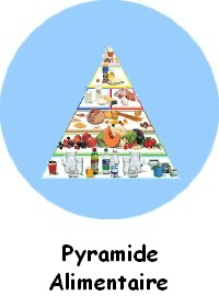 pyramide-alimentaire-copie-1