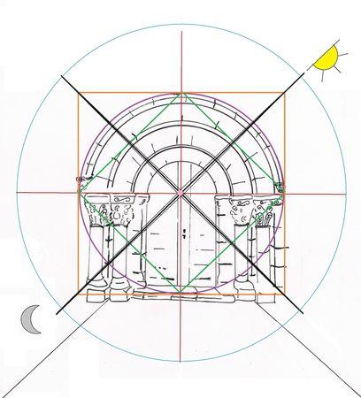 Porche roman géométrie