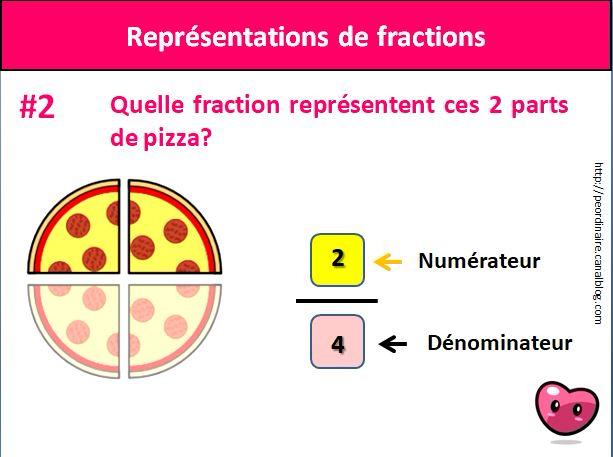 Num 9 - representations