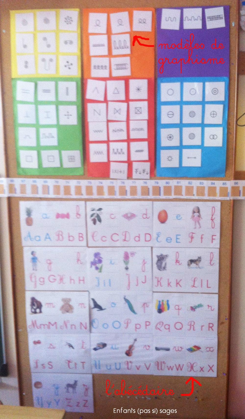 Am nagement de classe tous les messages sur am nagement - Image classe maternelle ...