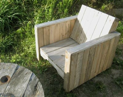 Recyclage Et Cr Ation
