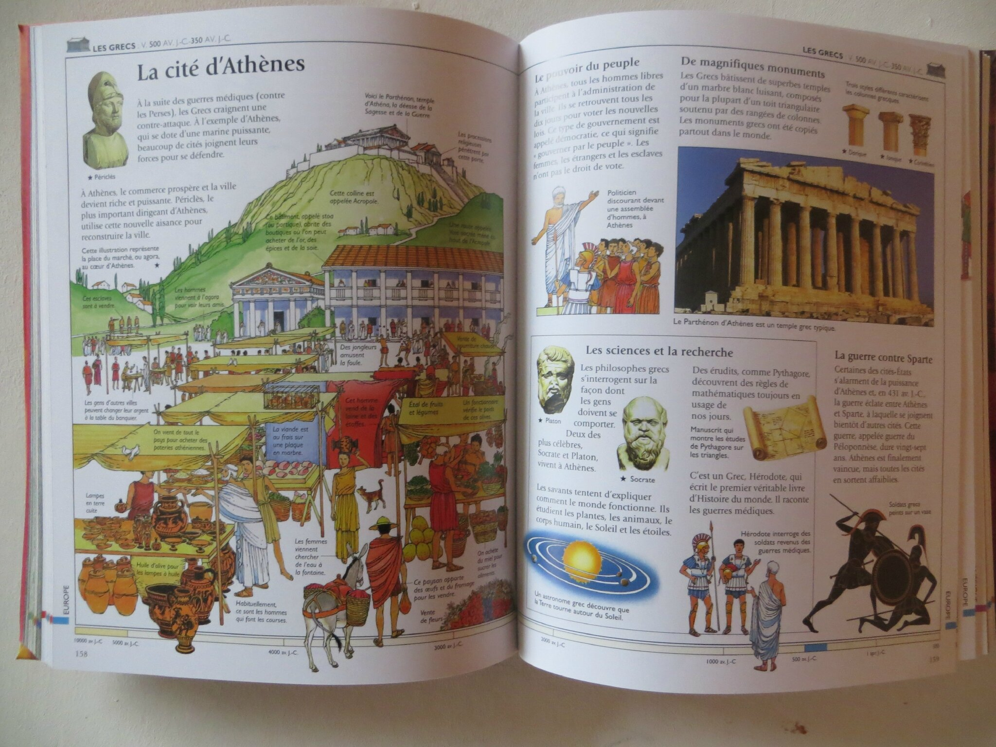 encyclopedie illustree