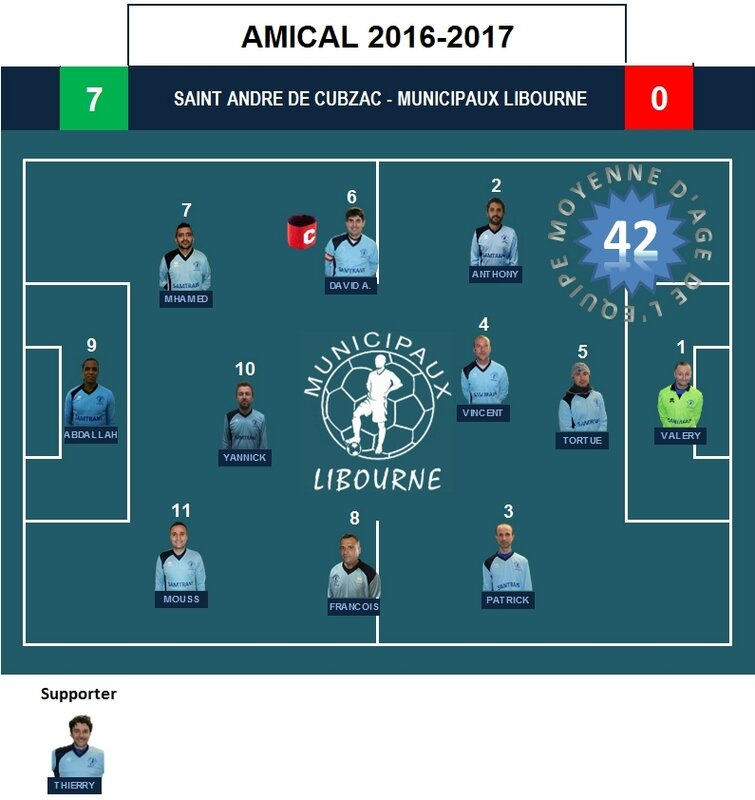 ST ANDRE DE CUBZAC 2016-2017
