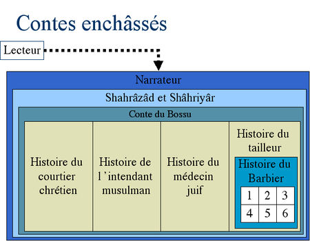 contes_enchass_s