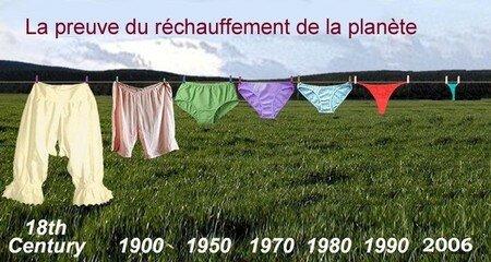 Preuve_du_R_chauffement_de_la_plan_te11