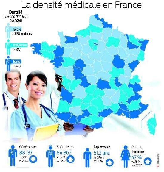 2017 10 13 Densité médicale en France