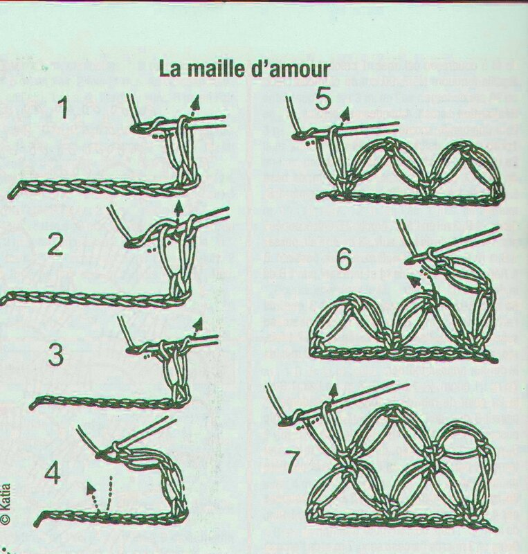 Maille d'amour