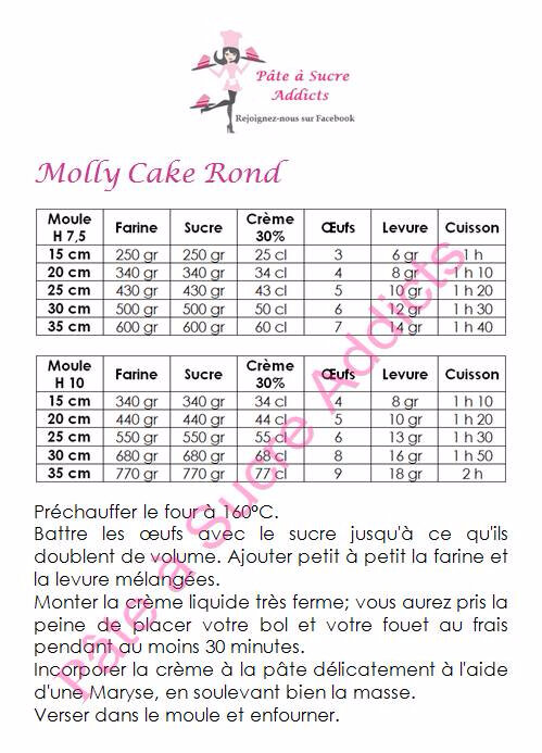 molly cake rond