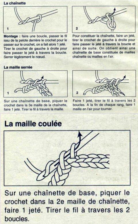 Aide pour spirale hobby 39 s de nadou - Maille coulee au crochet ...