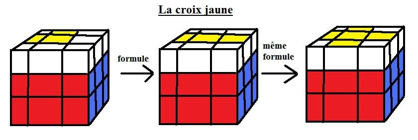 comment r soudre le rubik 39 s cube 3x3x3 esprit scientifique. Black Bedroom Furniture Sets. Home Design Ideas