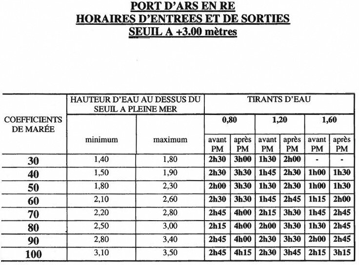 Horaires Ars