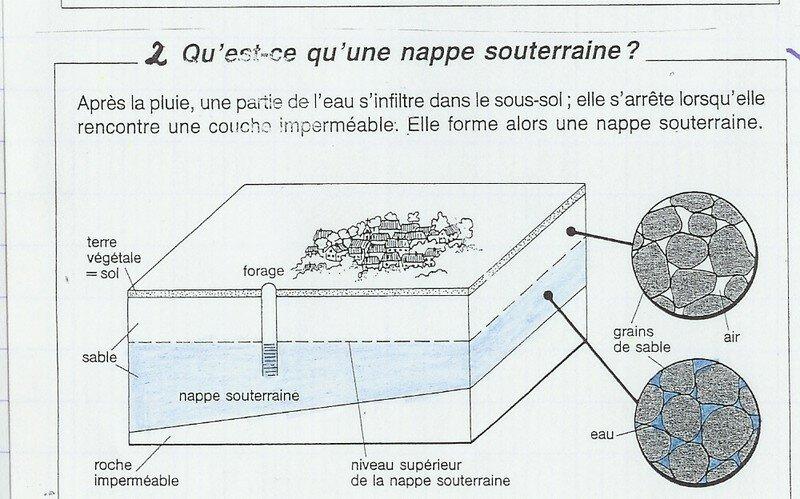 Tout ce que vous voulez savoir sur l 39 eau du robinet les noeuxois font d - Qu est ce qu une architecture ...