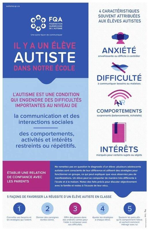 autisme 4