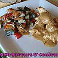 Brochettes de poulet au yaourt-citron-paprika